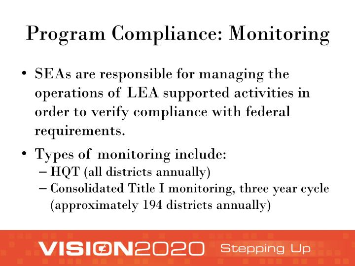 Program Compliance: Monitoring