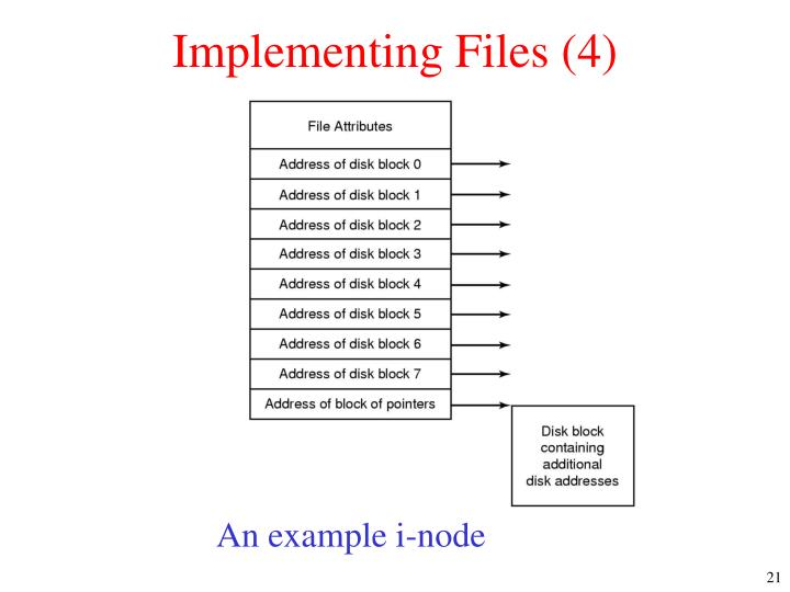 Implementing Files (4)
