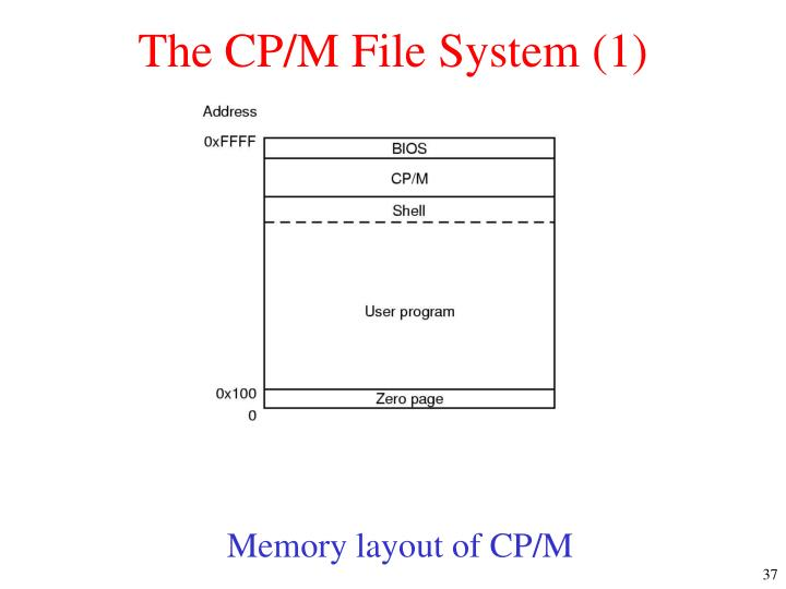The CP/M File System (1)