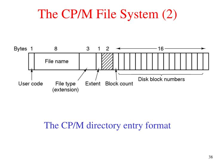 The CP/M File System (2)