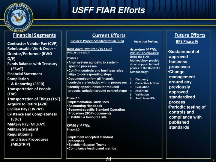 USFF FIAR Efforts