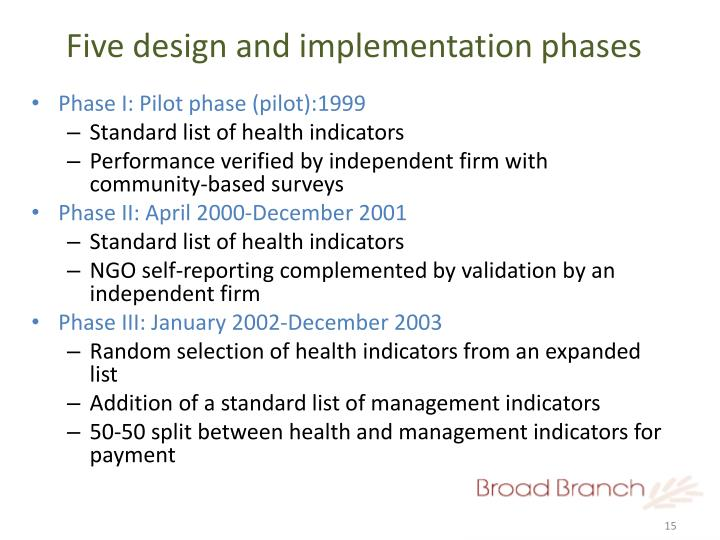 Five design and implementation phases