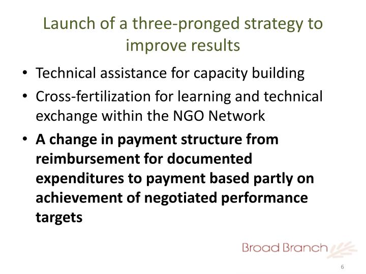 Launch of a three-pronged strategy to improve results