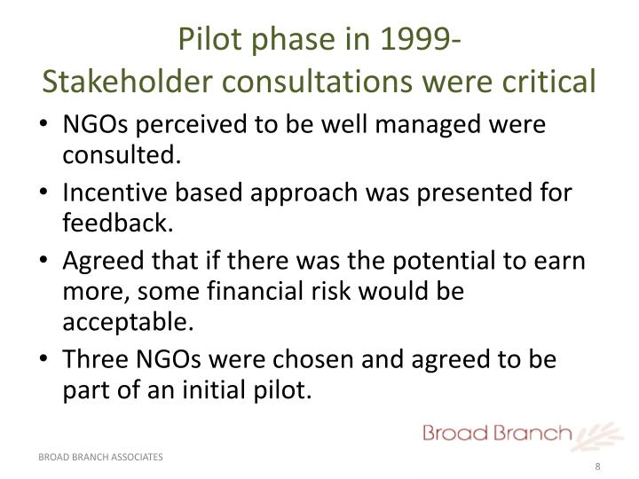 Pilot phase in 1999-