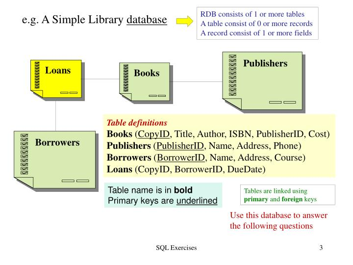 e.g. A Simple Library