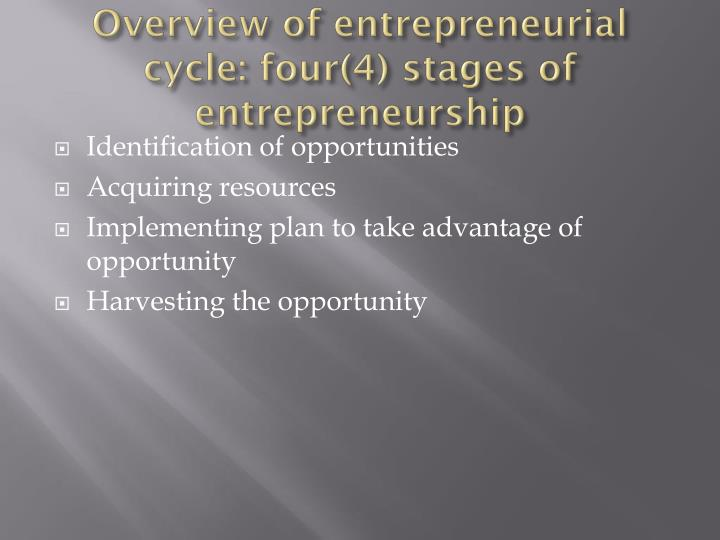 Overview of entrepreneurial cycle: four(4) stages of entrepreneurship
