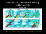 inter annual seasonal variability in connectivity