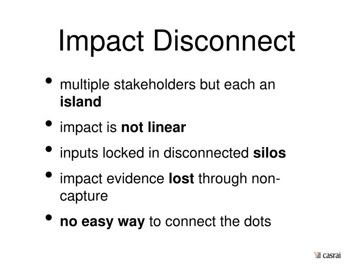 Impact Disconnect