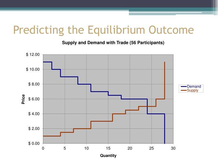 Predicting the Equilibrium Outcome