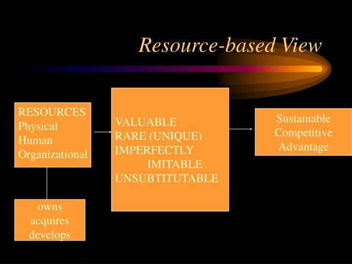 disadvantages of resource based view The resource based view holds  of some resources are dependent upon interactions or combinations with other resources and therefore no single resource.