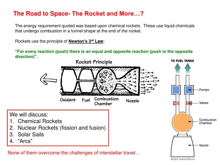 The Road to Space- The Rocket and More…?