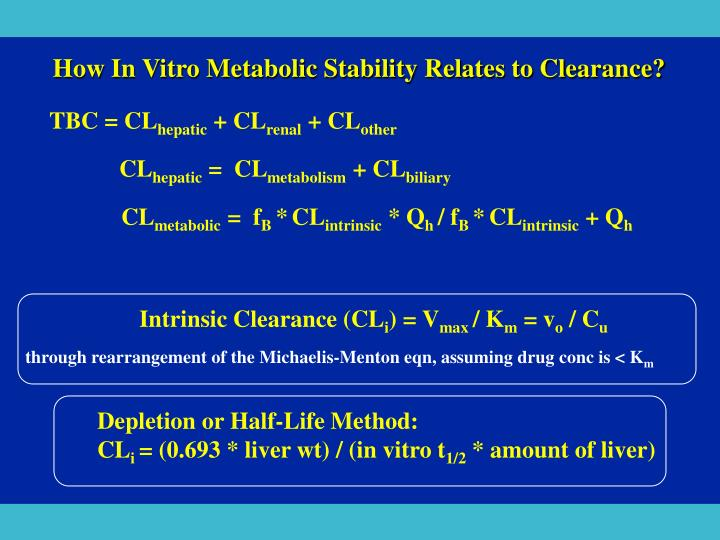 How In Vitro Metabolic Stability Relates to Clearance?