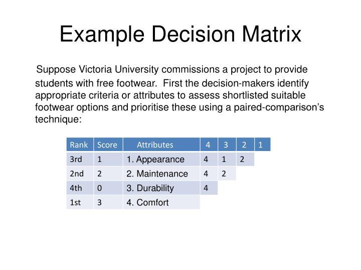 Example Decision Matrix