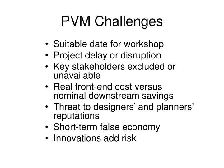 PVM Challenges