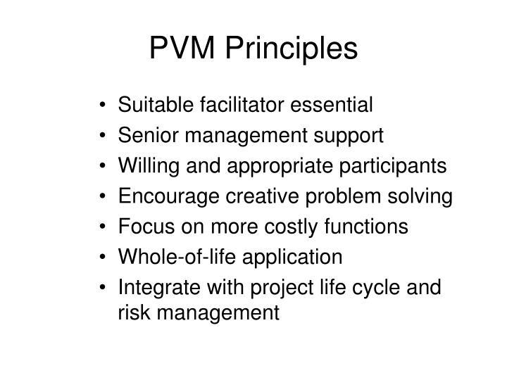 PVM Principles