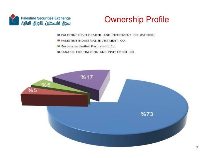 Ownership Profile