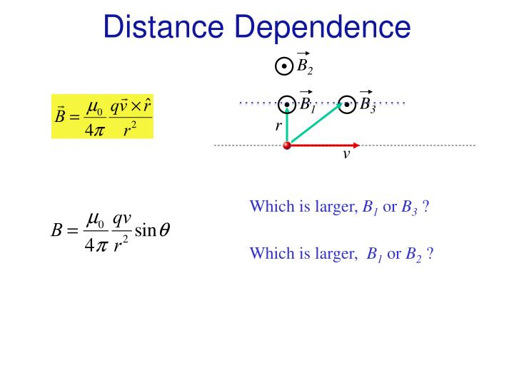 Distance Dependence