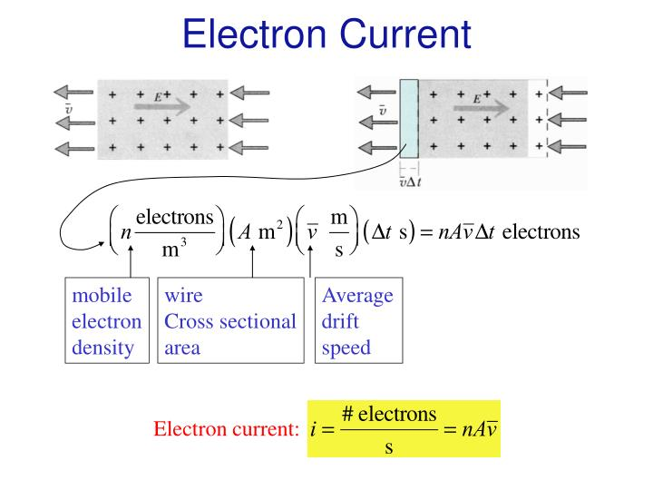 Electron Current