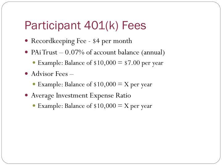 Participant 401(k) Fees