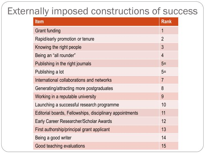 Externally imposed constructions of success