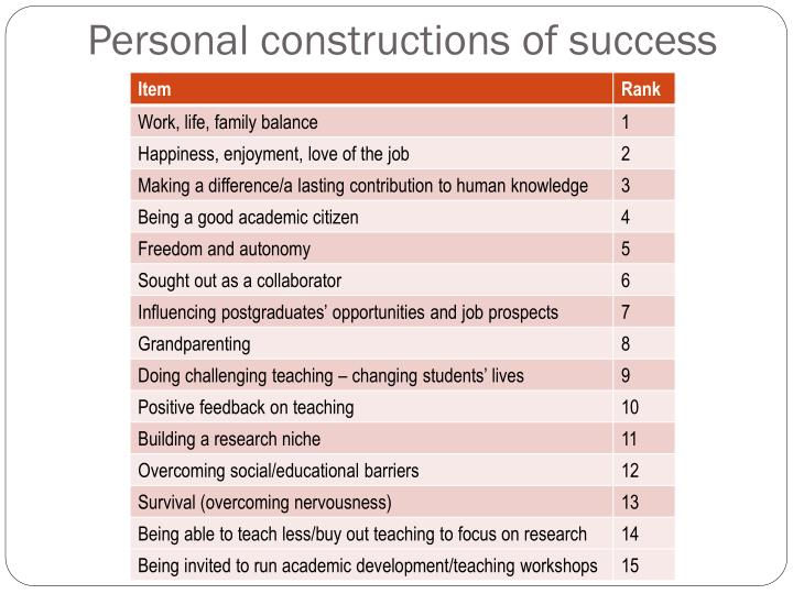 Personal constructions of success