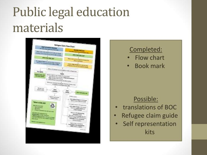 Public legal education materials