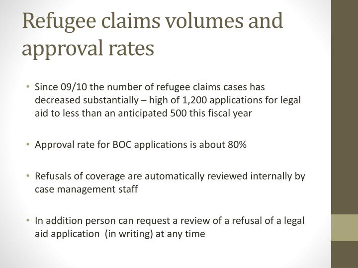 Refugee claims volumes and approval rates