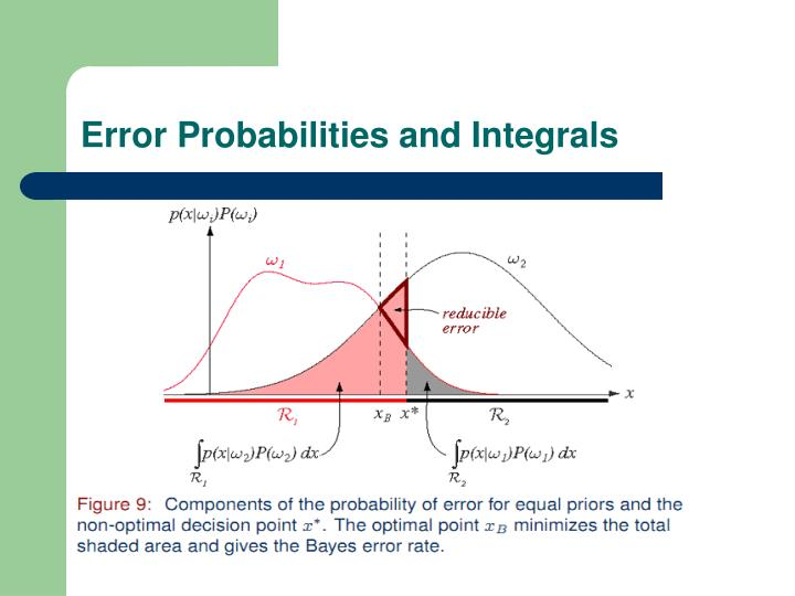 Error Probabilities and Integrals