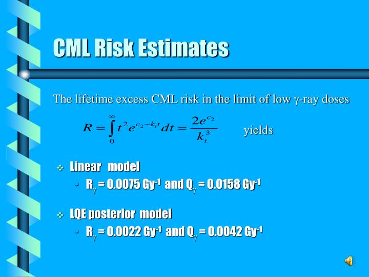 CML Risk Estimates