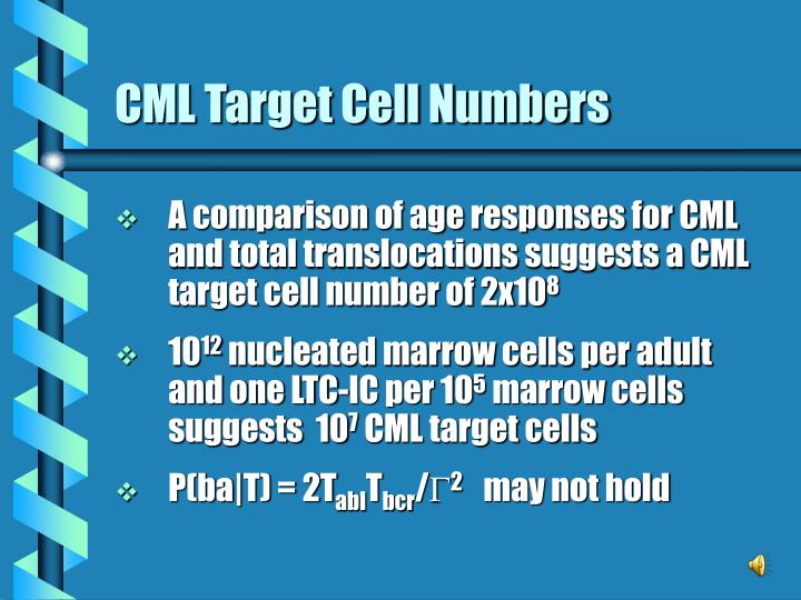 CML Target Cell Numbers