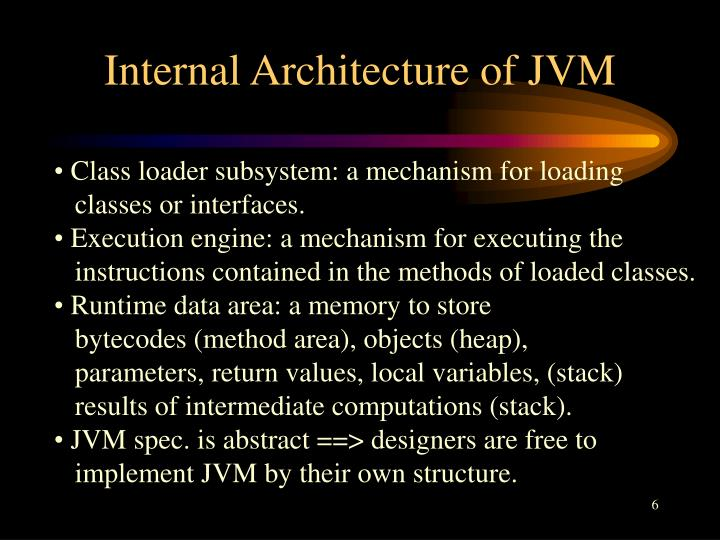 Internal Architecture of JVM