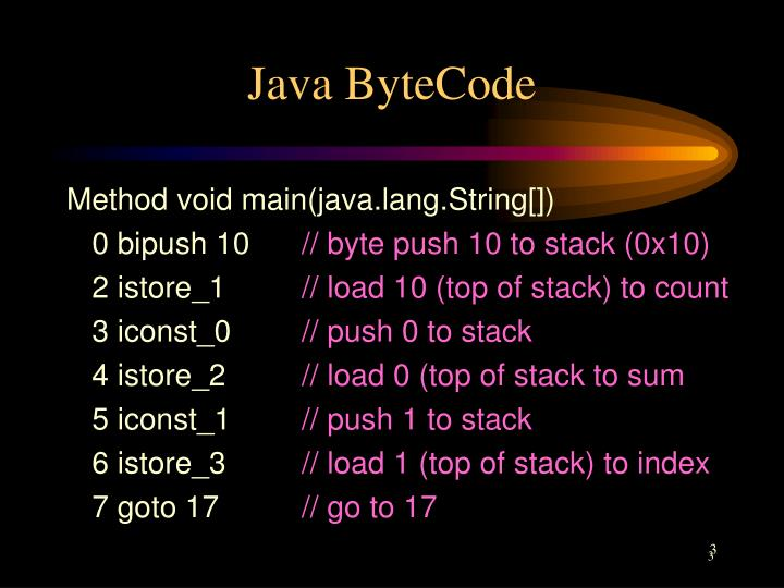 Java ByteCode