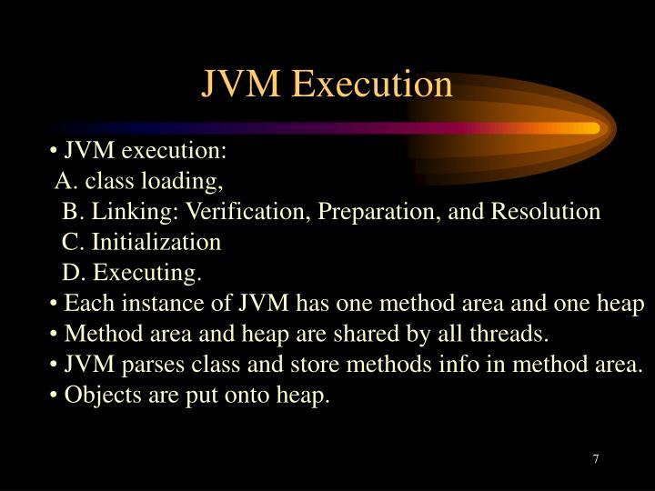 JVM Execution