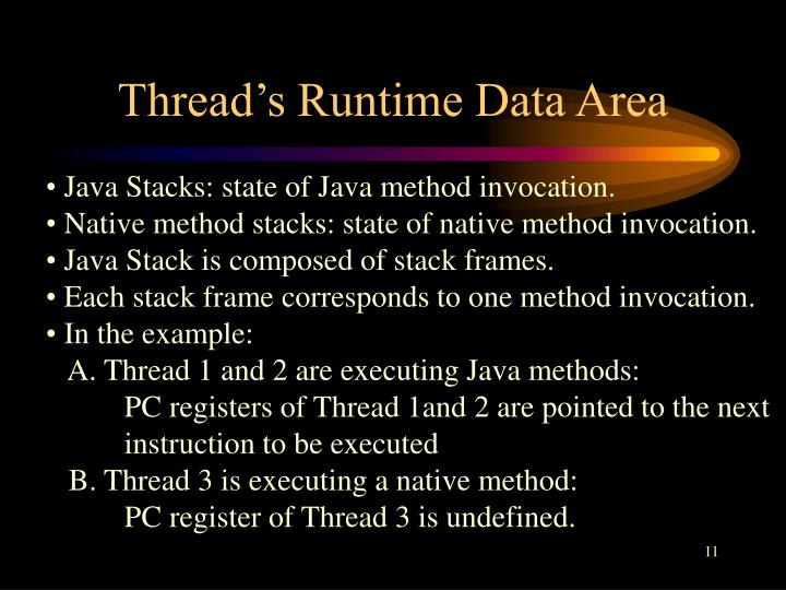 Thread's Runtime Data Area