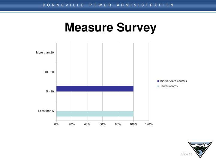 Measure Survey