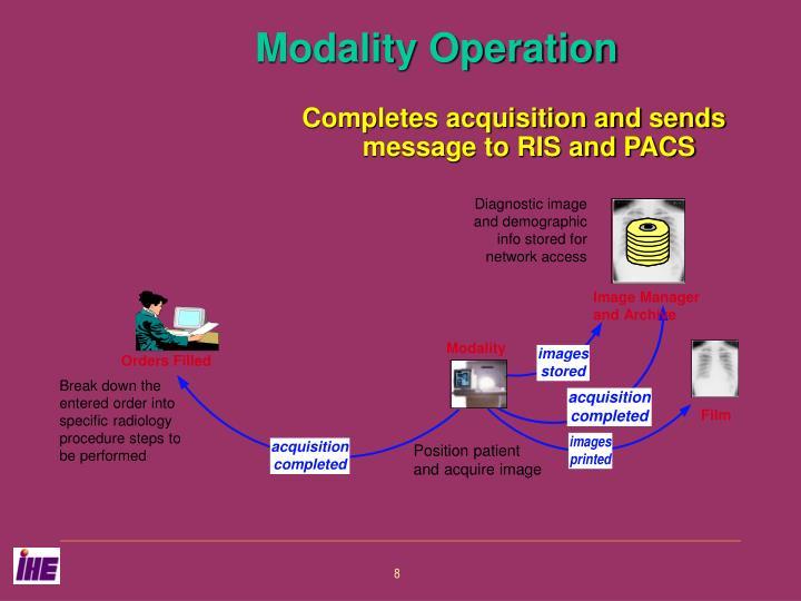Modality Operation