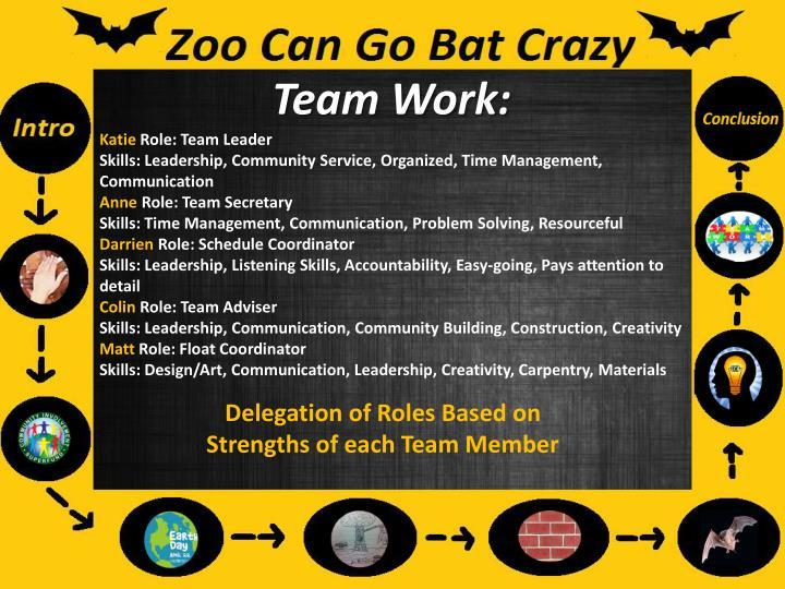 Team Work: