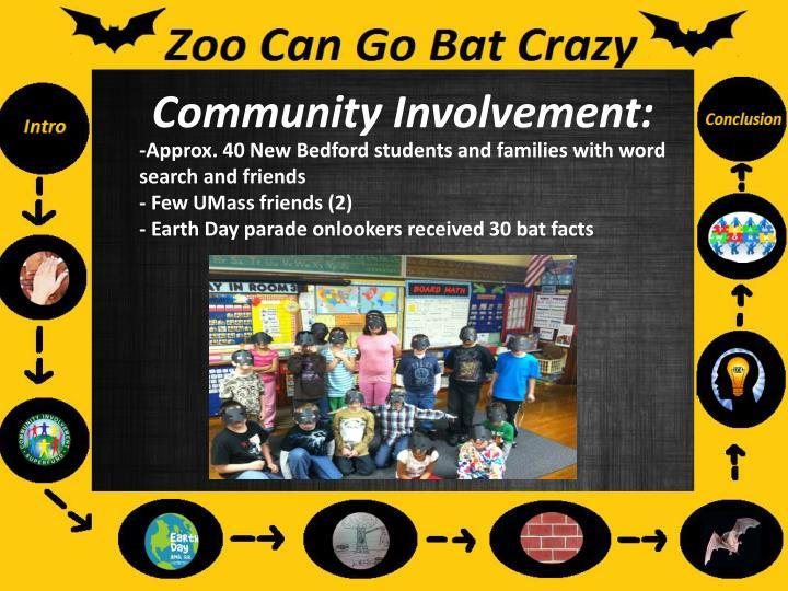 Community Involvement: