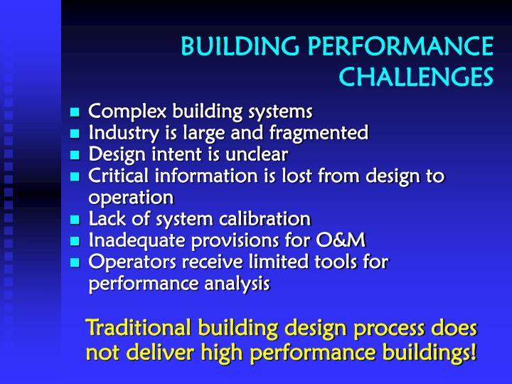 BUILDING PERFORMANCE CHALLENGES