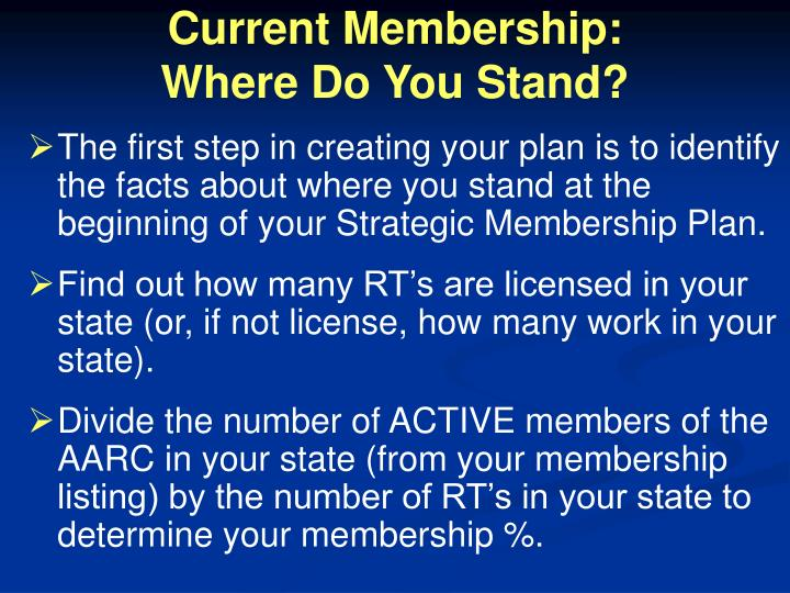 Current Membership: