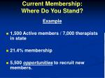 current membership where do you stand1