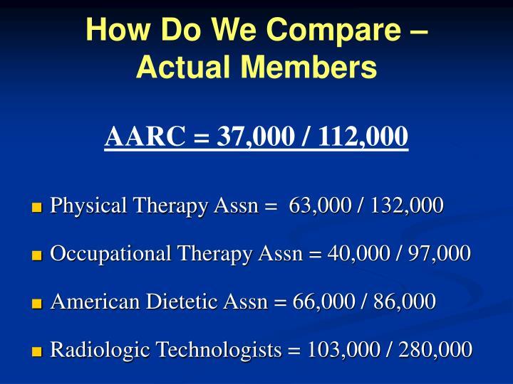 How Do We Compare –