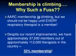 membership is climbing why such a fuss