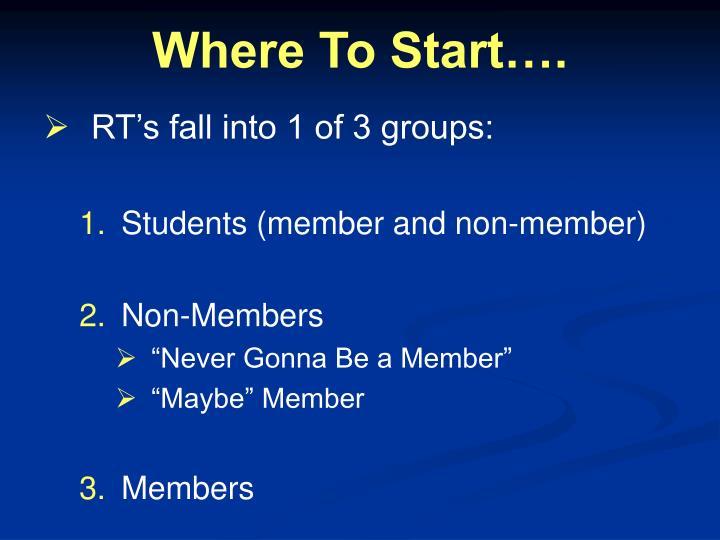 Where To Start….