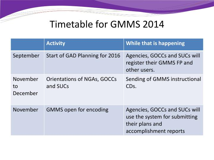 Timetable for GMMS 2014