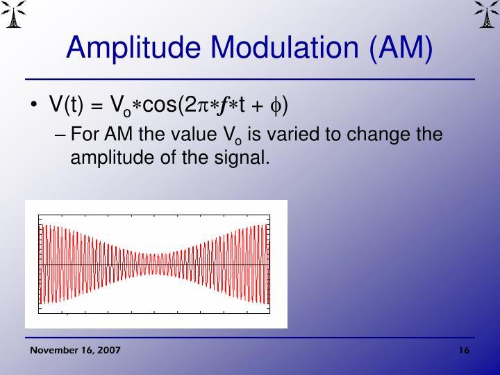 Amplitude Modulation (AM)