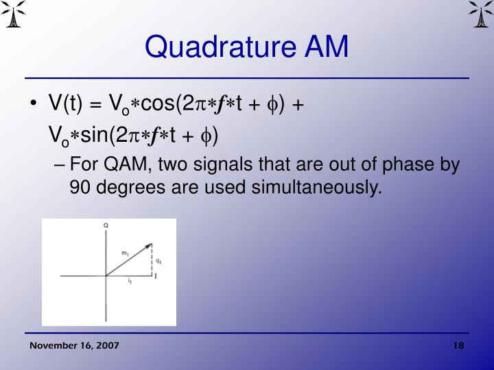 Quadrature AM