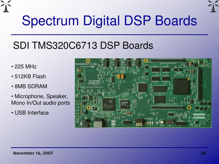 Spectrum Digital DSP Boards