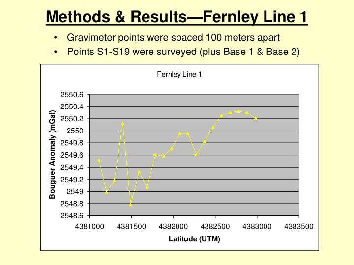Methods & Results—Fernley Line 1