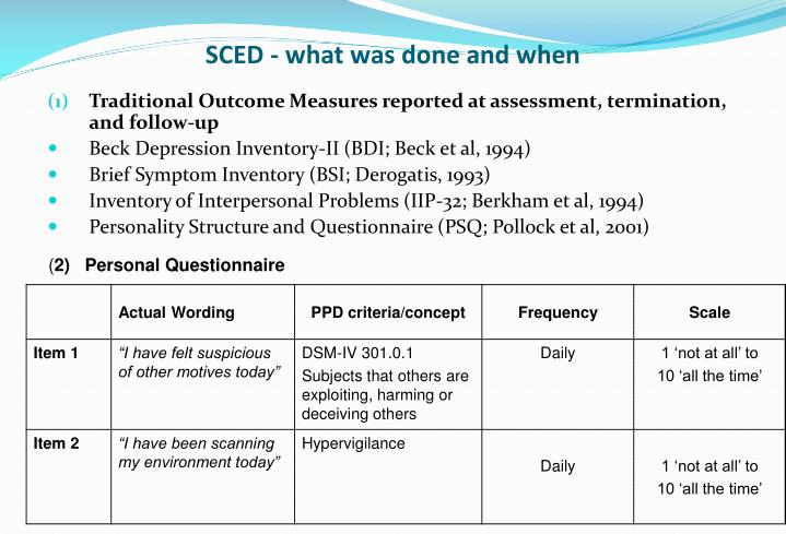 SCED - what was done and when